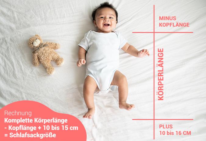 Schlafsackgröße berechnen