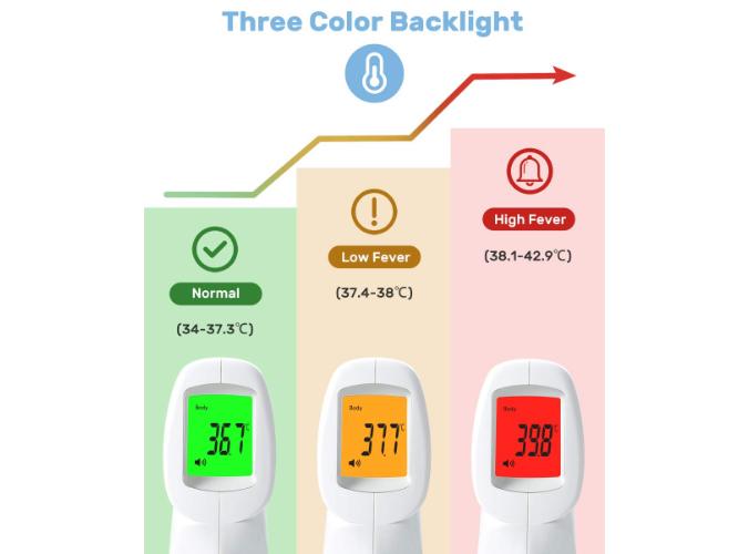 Fieberthermometer Beispiel 1